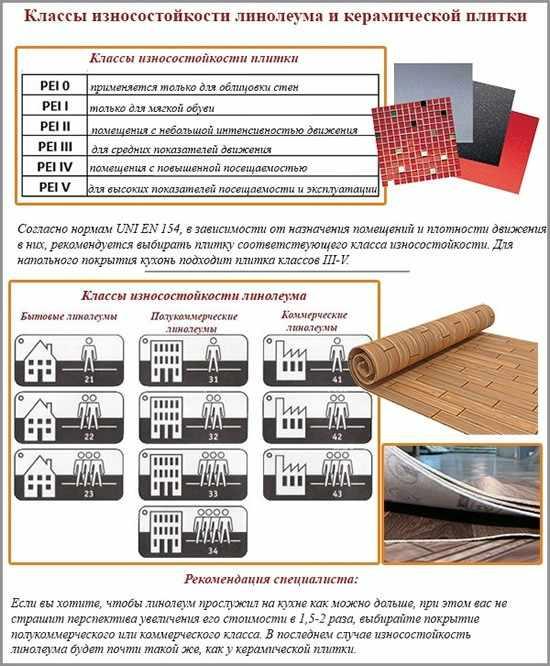 класса износостойкости керамогранита