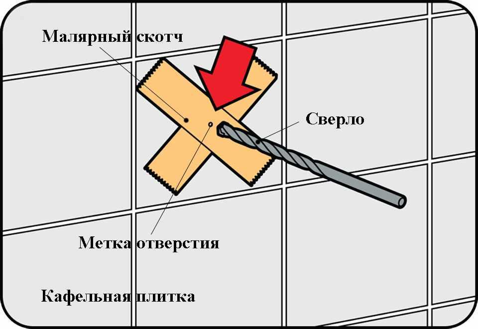 shema-sverleniy-plitki