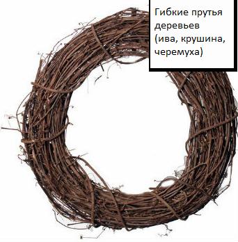 osnova_dly_venka_12
