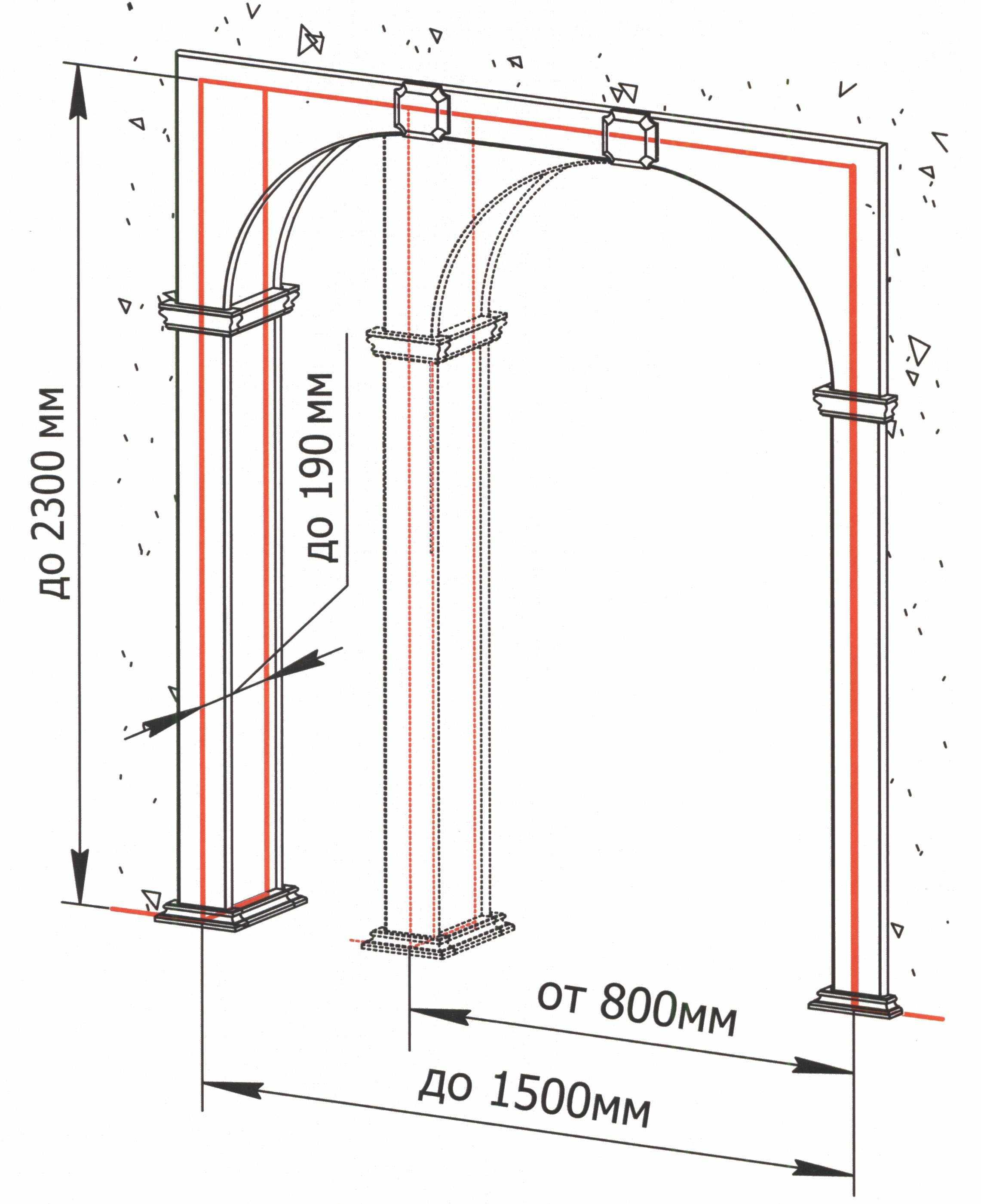 Размер арок