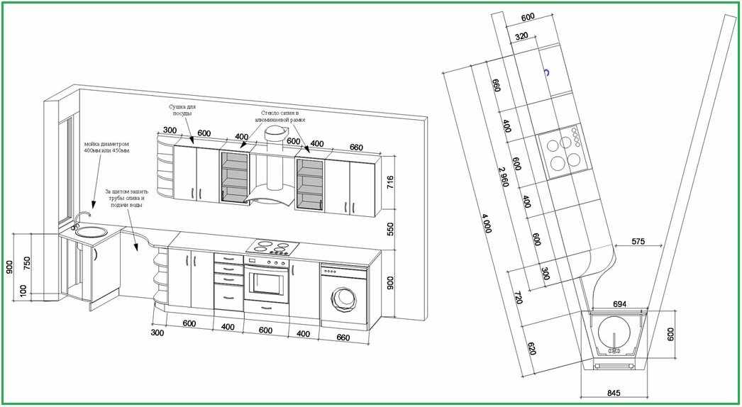 Размещение бытовой техники на кухне