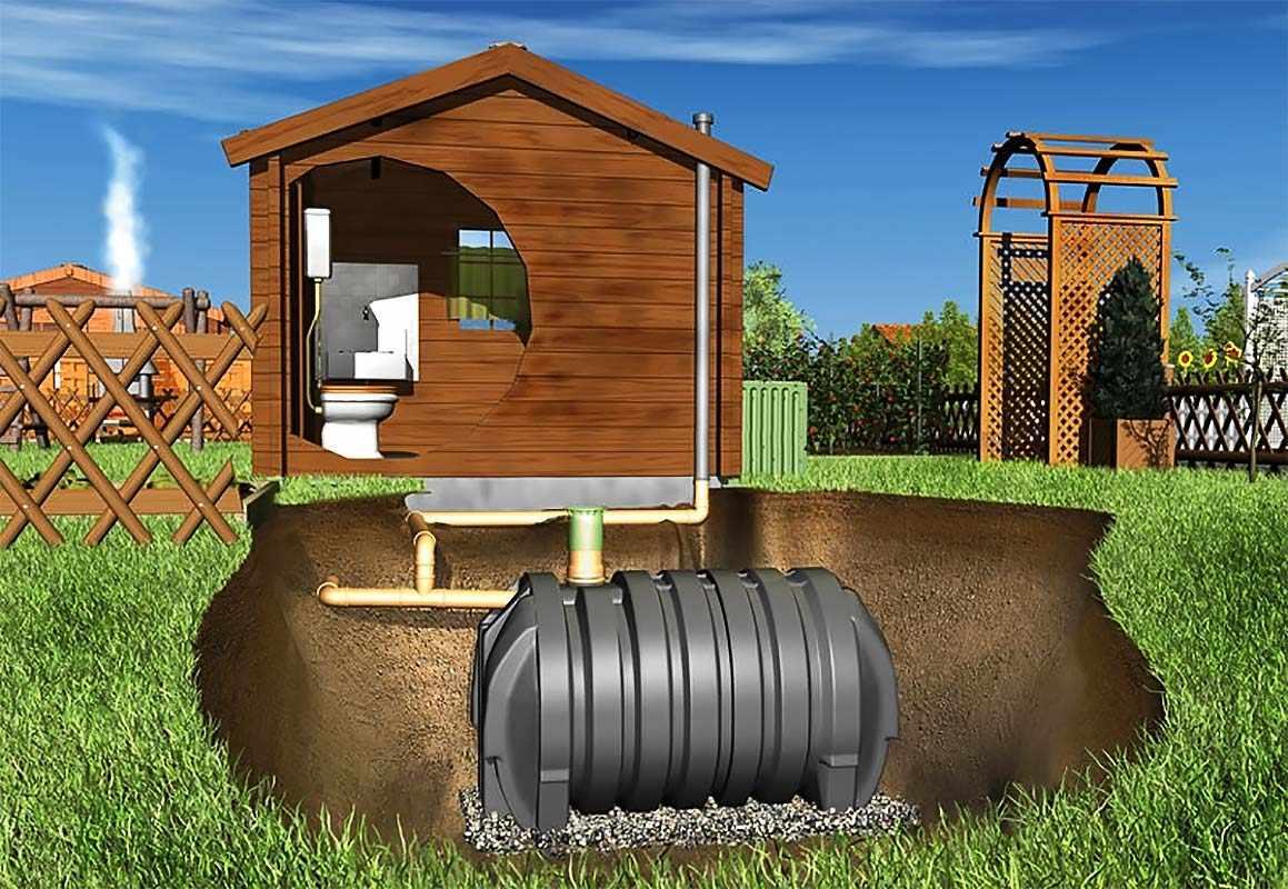 Туалет с септиком
