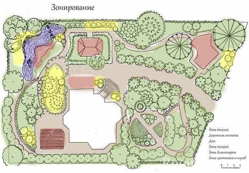 Схема зонирования