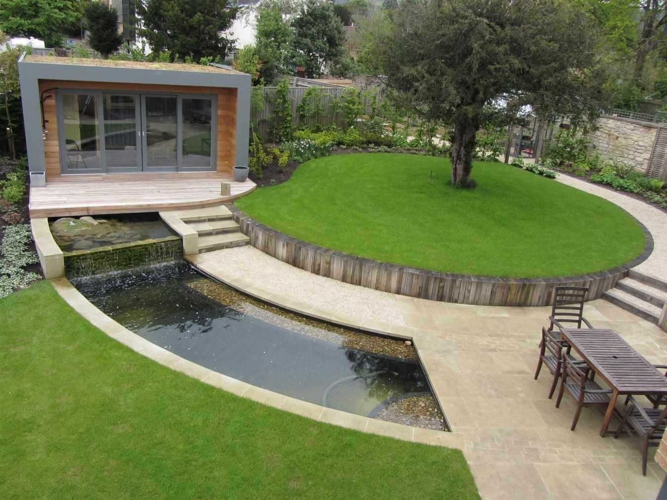 Ландшафтный дизайн участка в стиле модерн