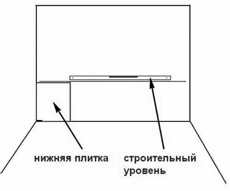 Разметка рядов под плитку