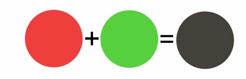Зеленый и красный