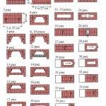 Пошаговая схема строительства
