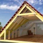 Двускатная крыша в разрезе