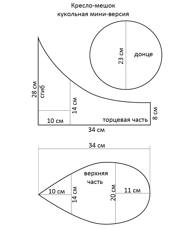 Схема кресла-мешка