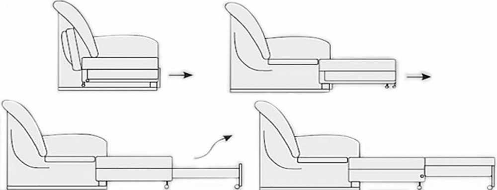 Схема раскладки выкатного дивана