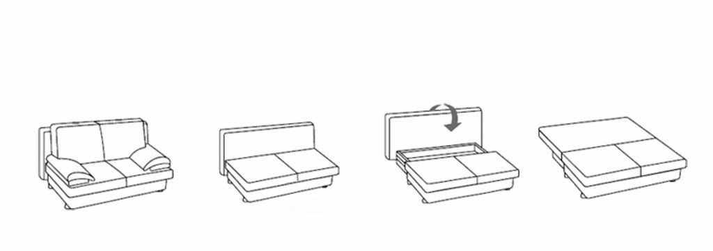 Схема раскладки дивана Пантограф (тик-так)