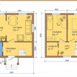 Планировка дома с мансардой