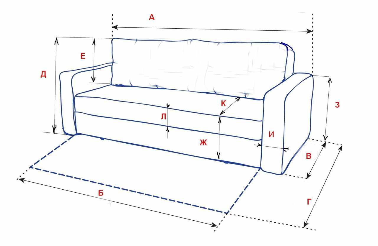 Замеры дивана