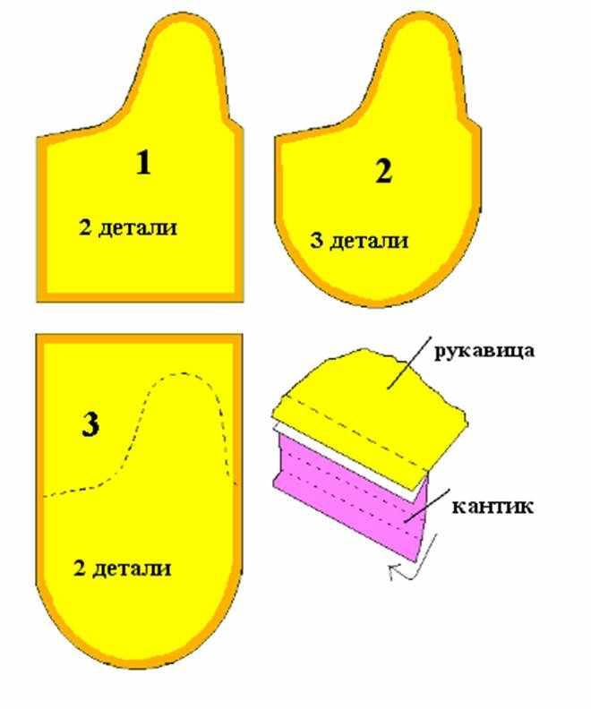 Детали рукавицы