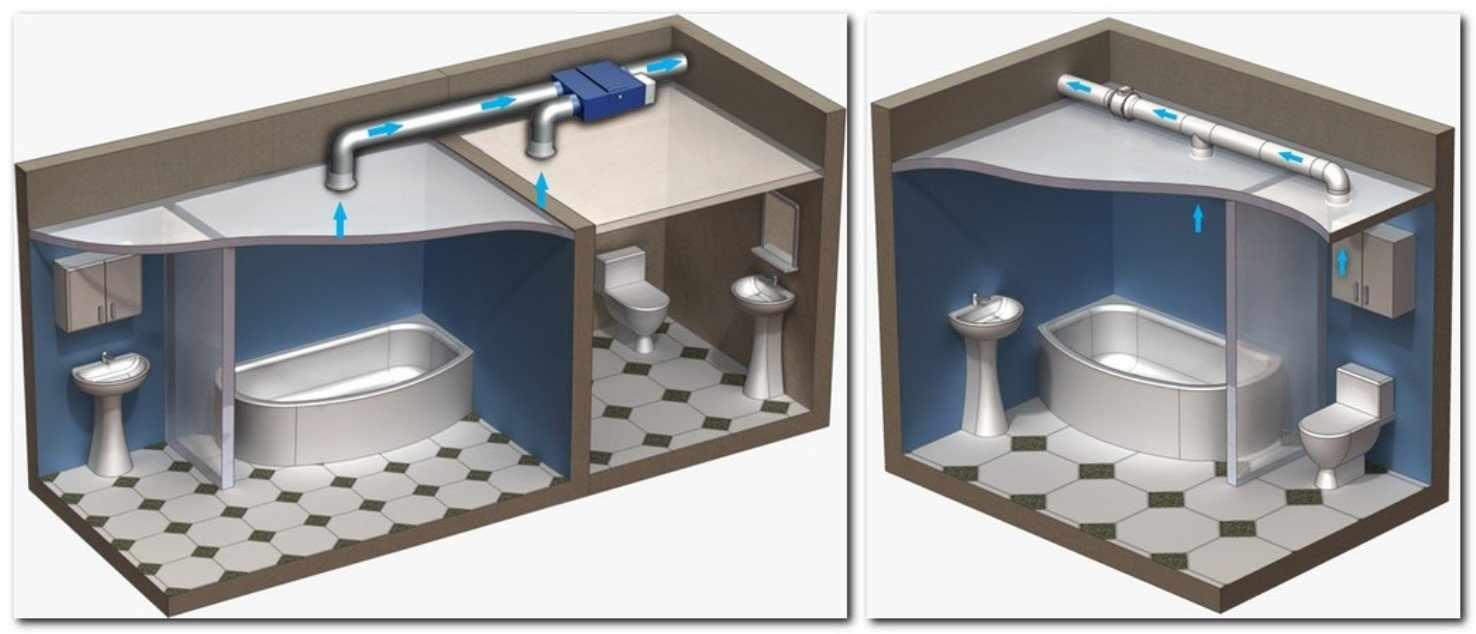 Организация вентиляции в ванной