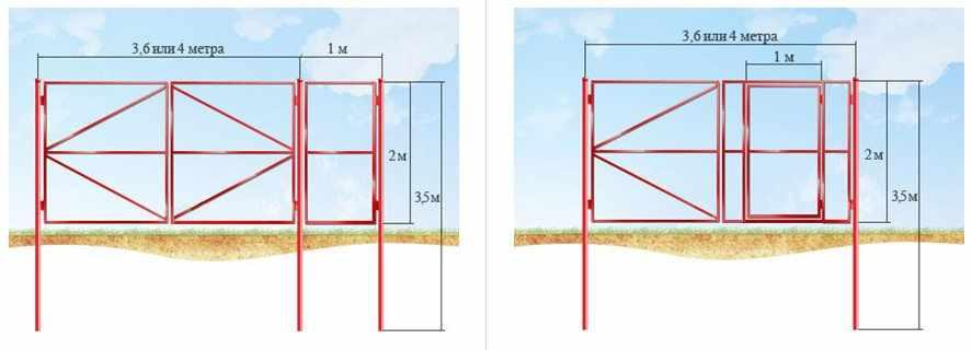 Размеры ворот и калитки