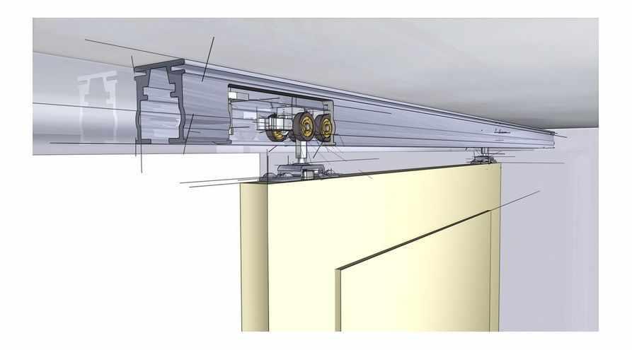 Раздвижная система шкафа-купе